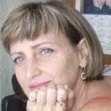 Наталья Тоток